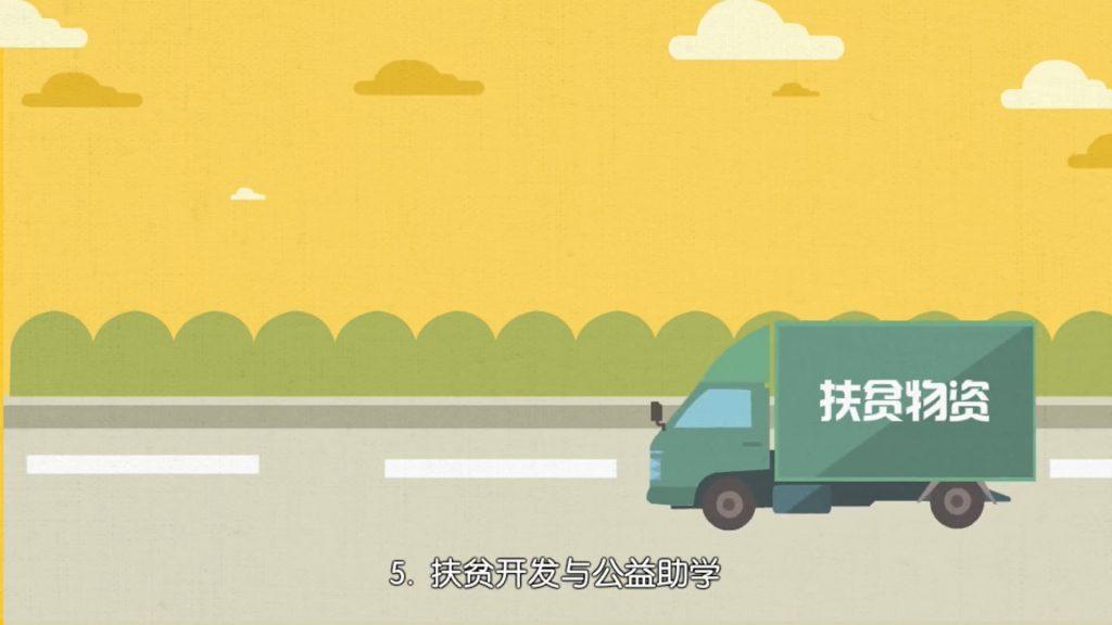 陕西公益活动宣传动画缩略图