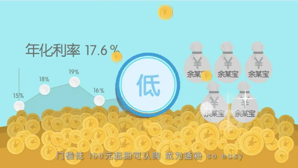 通融易贷P2P平台宣传动画插图