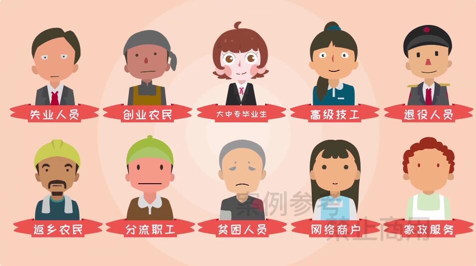创业贷款平台二维动画插图1