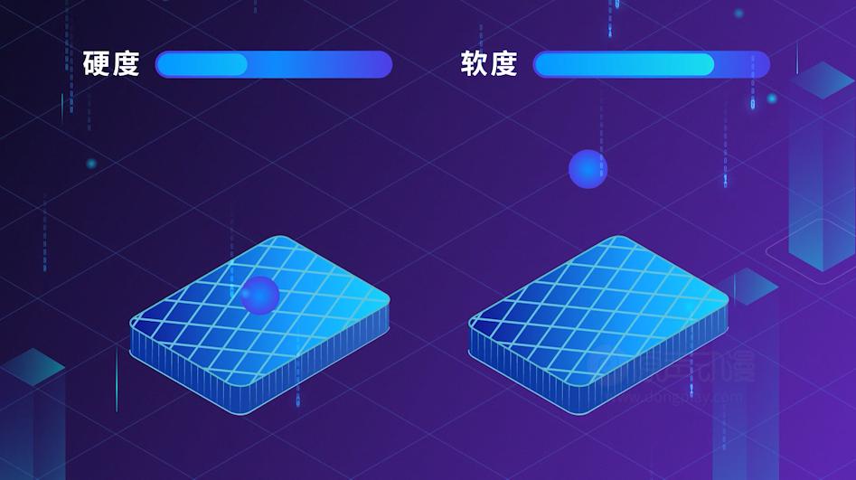 2.5D产品动画:顾家布艺插图