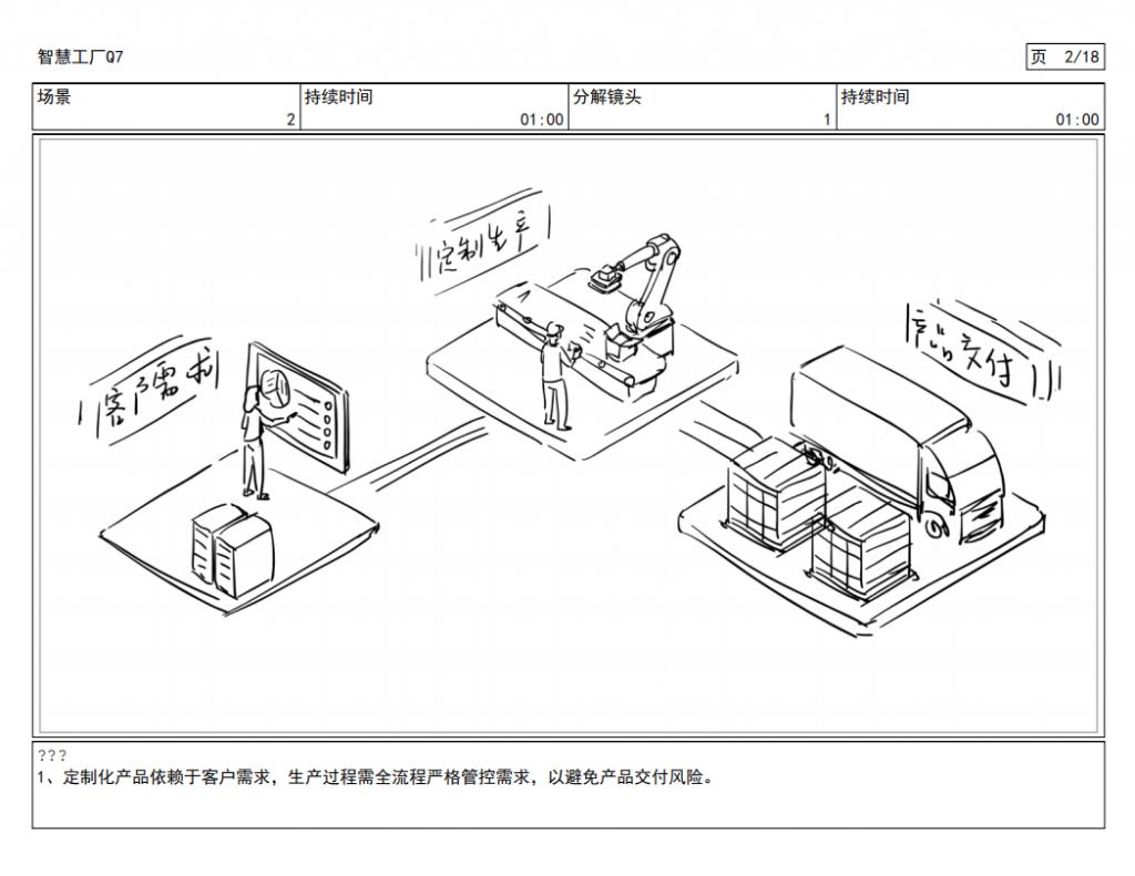2.5d动画:智慧工厂插图