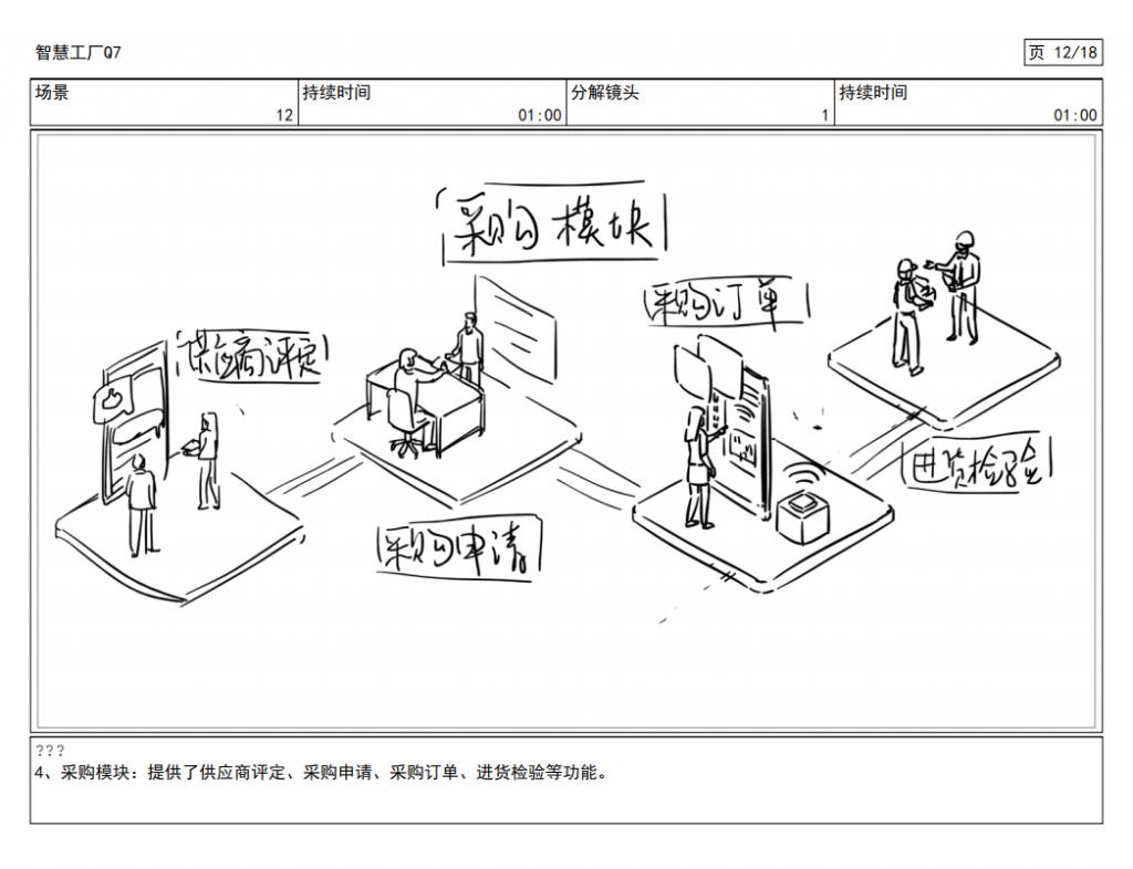 2.5d动画:智慧工厂插图1